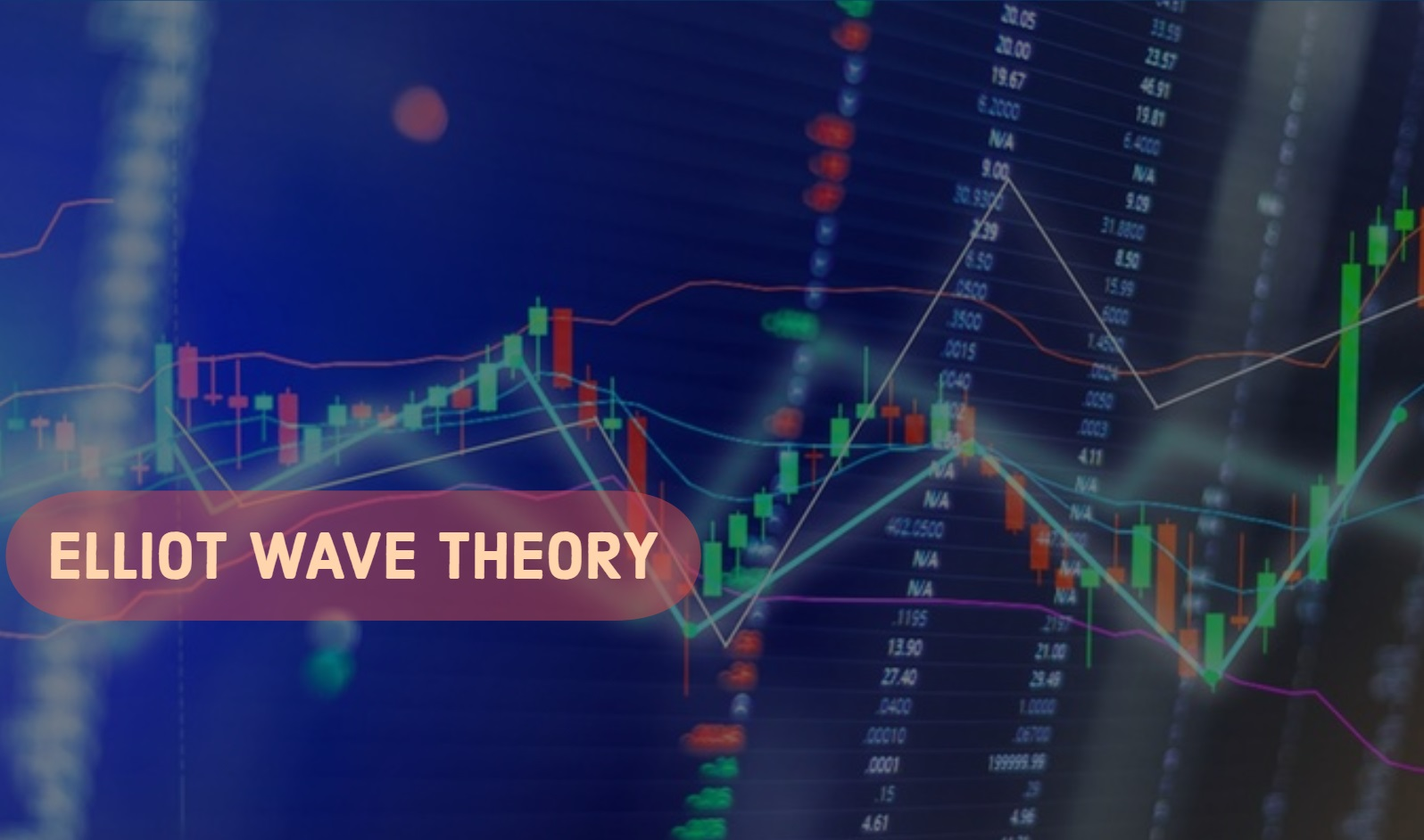 Elliot Wave Theory Course